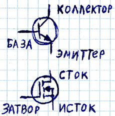 Где у биполярного и полевого транзистора база, коллектор эмиттер, затвор, сток, исток