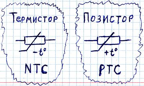 Как обозначаются на схема термистор и позистор, их принципиальные отличия