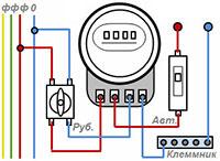 как подключить электрический счетчик однофазный схема
