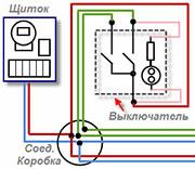 как правильно подключать розетки выключатель лампы