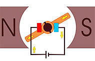 ток электродвигателя как определить силу тока двигателя