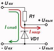 схема простого линейного стабилизатора постоянного напряжения на стабилитроне