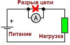 Как правильно измерять постоянный ток с помощью мультиметра, электронного тестера